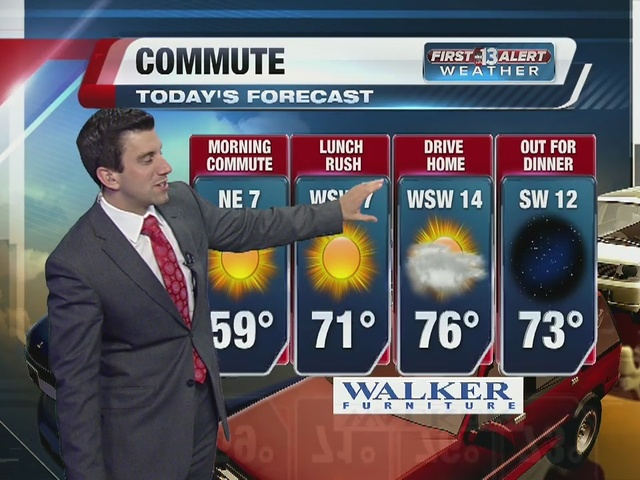 13 FIRST ALERT WEATHER: Friday morning