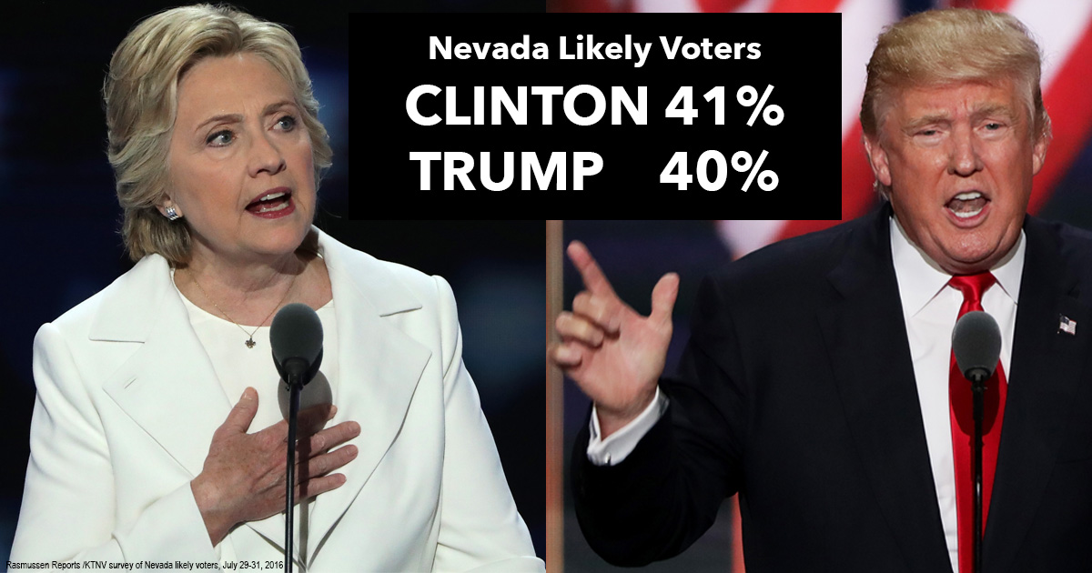 politics trump beat republicans hillary clinton polls show