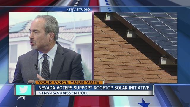 POLL: Voters favor ESAs, energy ballot questions