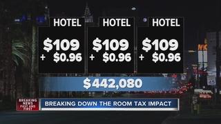 Stadium: Breaking down the room tax impact