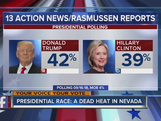 RALSTON: Trump, Heck leading in Nevada