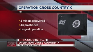 Minors recovered in human trafficking operation