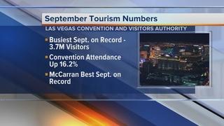 Officials: Las Vegas airport traffic up again