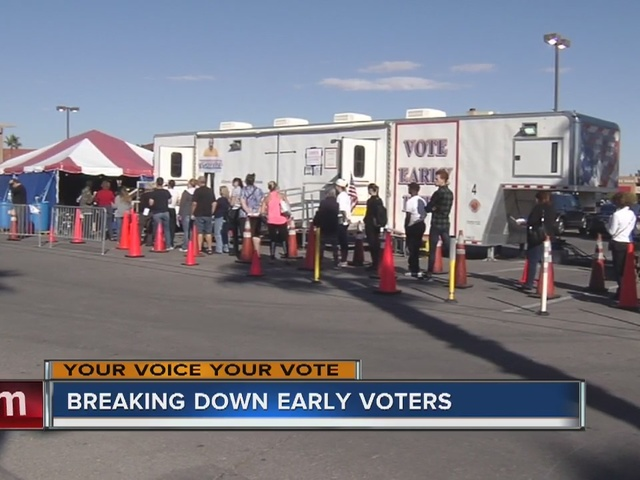 RALSTON: Breaking down early voters on last day