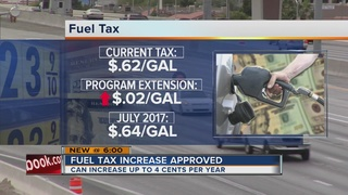 Voters agree to keep fuel tax to fund roads