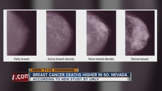 Higher breast cancer death rates in Southern NV