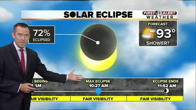 Solar eclipse weather forecast for Las Vegas as of 8-18