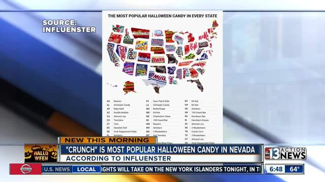 Halloween candy give-back program underway