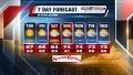 Las Vegas 7-Day Forecast