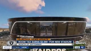 Room tax generates $3.9M for stadium