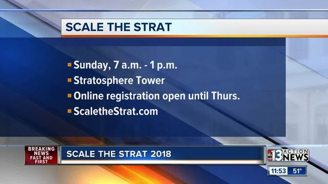 -Scale the Strat- 2018