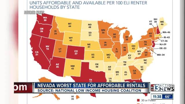 las vegas worst place for affordable rentals for low income