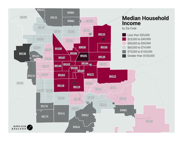 compared to san francisco  a  u0026 39 low income u0026 39  family can get