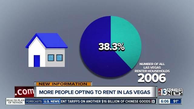 50 buy 50 rent