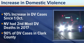 Domestic violence cases on the rise after 1 Oct.