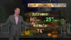 Cooler than average temps for Halloween